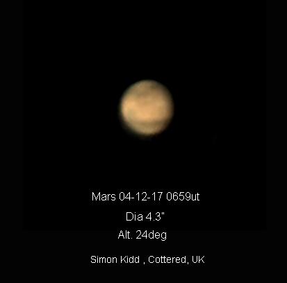 Mars SK